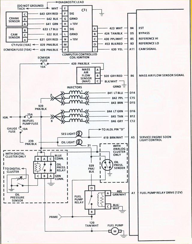 Ecm Connectors